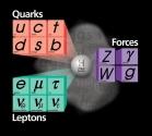 Higgs Parçacığı | Tanrının Zerreleri
