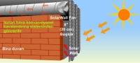 Isıtma, Soğutma, Havalandırma ve Elektrik Üretimi | Sadece Bir Duvarla