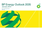 BP 2035 Enerji Görünümü [Özel Dosya]