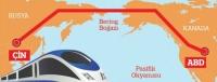 Çin-Amerika  Hızlı Tren Projesi