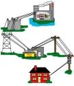 Elektrikte Gücün İç Yapısı Nasıldır?