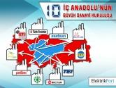 İç Anadolu'nun 10 Büyük Sanayi Kuruluşu
