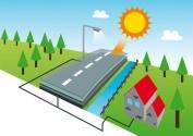 Güneş Enerjisi Bisiklet Yolunda | SolaRoad