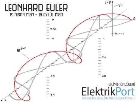 Leonhard Euler Kimdir?
