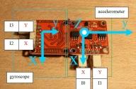 Inertial Measurement Unit (IMU) Nedir?