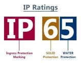 IP Koruma Sınıfları ve IP Kodları (IEC ve EN 60529 Standartına göre)