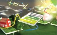 Kimyasal Solar Enerji Depolama