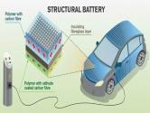 Elektrikli Arabalar Karbon Fiber Gövde ile Enerji Depolayabilecek