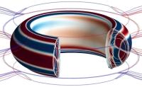 Manyetik Alanın Tanımı ve Özellikleri