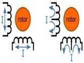 Step Motorlar için IC Sürücü Seçimi