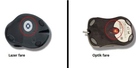 Optik Fare ve Lazer Fare Arasındaki Farklar