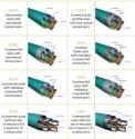 Yapısal Kablolamada Doğru Kablo Seçimi (UTP ve FTP Kablolar)