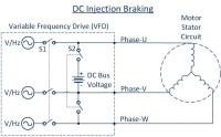 Asenkron Motor Frenleme Sistemleri