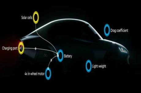 Tesla'ya Rakip Olacak Yeni Elektrikli Araç: Lightyear One