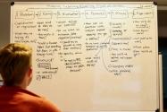 Makine Öğrenim Projesi Oluşturmak İçin Takip Etmeniz Gereken 6 Adım
