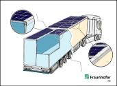 Araçla Entegre Güneş Sistemleri Geliştiriliyor