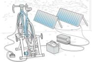 Bisiklet ile Elektrik Üretebilirsiniz