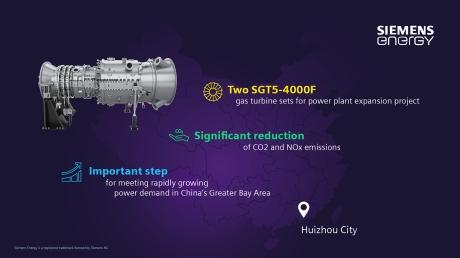 Siemens Energy'den Çin'deki Enerji Santraline Teknoloji Desteği