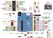 Arduino Pinleri ve Fonksiyonları