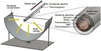 MIT termoelektrik sistem