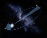 Kepler Kanunu