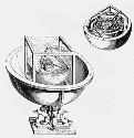 Kepler in İlk Kozmolojik Modeli
