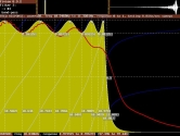 Dijital Filtre Tasarımı Giriş (Digital Filter Design)   Elektrikport Akademi
