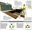 Bilimin Gizemli Bir Elektrik Üreteci | Piezoelektrik Kristal