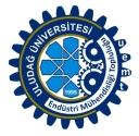 Uludağ Üniversitesi Endüstri Mühendisliği Topluluğu