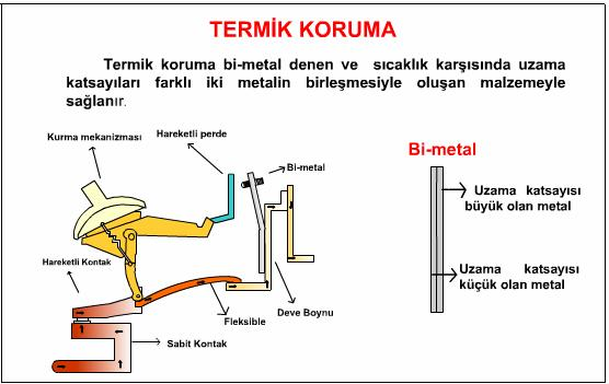Termik Koruma - Kompakt Şalter
