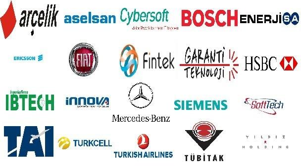 Türkiye' nin önde gelen firmaları teknoloji alanında ki çalışanlarına acaba ne kadar maaş veriyor?  Merak ediyorsanız, albümümüzde bulunan ortalama aylık verilen net maaşları görebilirsiniz.