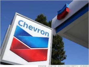 03. Chevron Gelir:233 milyar dolar