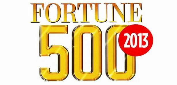 Fortune dergisi tarafından her yıl yayınlanan Fortune 500 2013 listesi açıklandı. ABD'nin en yüksek ciroya sahip 500 şirketin sıralandığı listede bu yıl en büyük sürprizi ilk 5'e girerek Berkshire Hathaway şirketi ile listenin 6. sırasıyla ilk 10' da yer almayı sonunda başaran Apple yaptı.