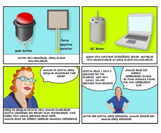 Arduino Windows / Linux / Mac platformlarında çalışabiliyor. Sürücüler kurulum dosyasının içerisinde Arduino/drivers klasörü altında bulunuyor. Herhangi bir USB cihaz kurulumu gibi sürücüyü bilgisayara tanıtarak kurulum yapabiliyoruz.
