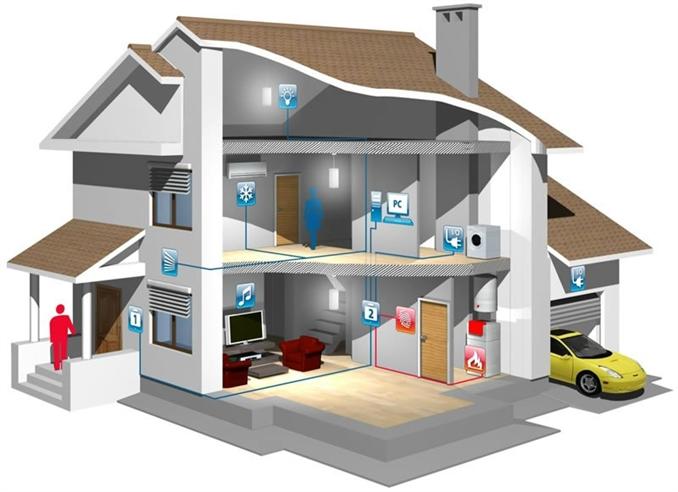 Akıllı Binalar: Akıllı Ev Servisleri, ofis, bina ve diğer mekanlarda kullanılan konfor, iklimlendirme, güvenlik ve enerji tasarrufu gibi ihtiyaçlarınızı karşılar. Sistemlerinizi uzaktan yönetmenizi ve kontrol altında tutmanızı sağlar. Akıllı bir binada klima, kartlı geçiş-güvenlik ve yangın sistemleri birbiriyle entegre edilebildiği gibi değişik firmalar tarafından geliştirilen; aydınlatmadan, ısıtmaya kadar birbirinden ayrı çalışan kontrol sistemlerinin birbirleriyle haberleşmesi de mümkün olabiliyor. Bu olanaklar sayesinde hem kullanıcıların kolayca yönetebilecekleri bina kontrol sistemleri kurulabiliyor, hem de bu sistemlerin sağladığı konfor ve enerji tasarrufu kurulan sistemin kısa sürede kendini amorti edebilmesini sağlıyor.