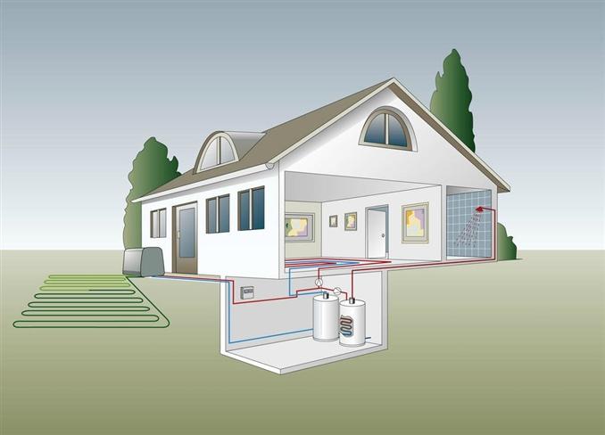 1-JEOTERMAL: Yer altı ısı kaynağı olarak bilinen jeotermal sistemler sera, ev, fabrika gibi mekanları ısıtma ve serinletme işleminde kullanılırlar. Bu gibi sistemlerin en önemli ekipmanı ısı pompalarıdır. Isı pompa sistemleri iç mekanlara ısı sağlamanın yanında sıcak su sistemlerinde de kullanılırlar.