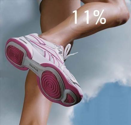 Kalçayı biçimlendiren ayakkabı Reebok un kısa süre önce piyasaya sürdüğü Easytoneun tabanı, hafif bir dengesizlik meydana getiren ve sonucunda kas hareketi sağlayan iki tabakadan oluşuyor.