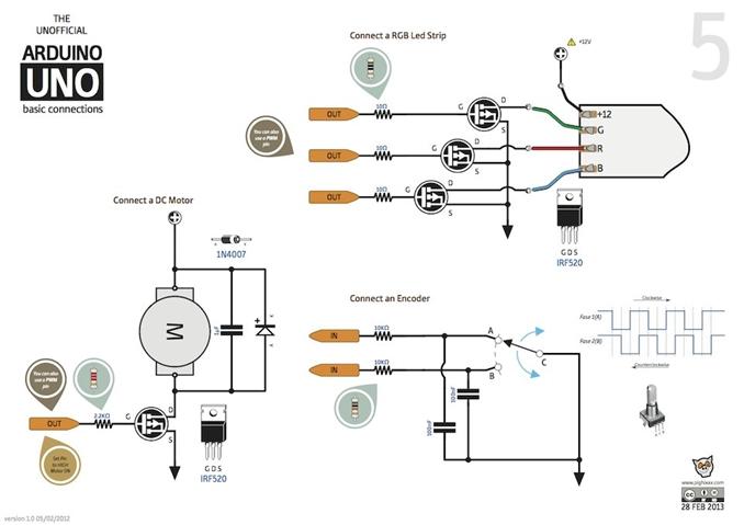 DC motor sürme mosfet transistörlü, encoder anahtar bağlantısı ve okuma, RGB led şerit sürme.