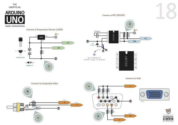 DS1307 ile RTC(Gerçek zamanlı saat takvim) bağlantısı, mono video çıkışı, VGA çıkış bağlantısı.