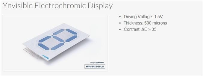 Ynvisible Elektrokromik Ekran