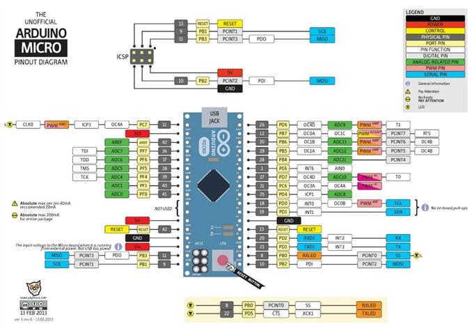Arduino Micro Pinout Diagram