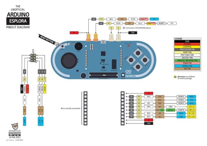 Arduino Esplora Pinout Diagram