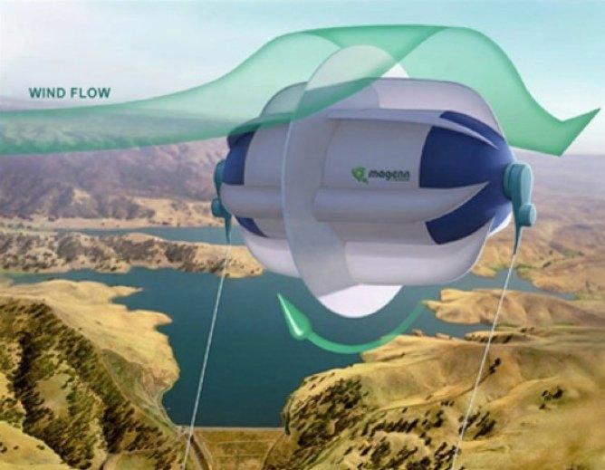 Rüzgarın gücünü en verimli şekilde toplayabilmek için tasarlanan, 5 uçan rüzgar türbini projesini sizler için derledik.
