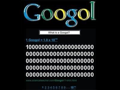 """Google <br/><p></p><br/>Sergey Brin ve Larry Page, arama motoruna ilk sürümünde """"Back Rub"""" adını vermişlerdi. Şirketi adını sonradan matematiksel terim """"googol""""u temel alan """"Google"""" ile değiştirdiler. <br/><br/>Googol'un anlamı ise """"on üzeri yüz"""". Brin ve Page'in bu ismi tercih etmesindeki neden, arama motorunun çok güçlü olmasıydı."""